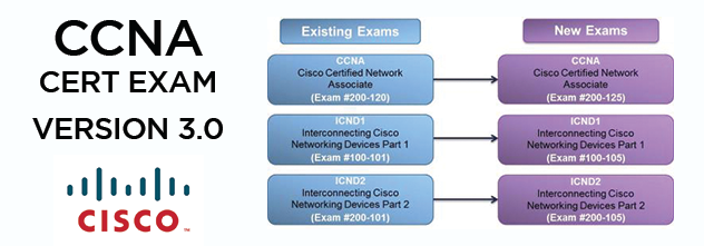 Cisco-CCNA-v3-Exam-Blog-Image.png
